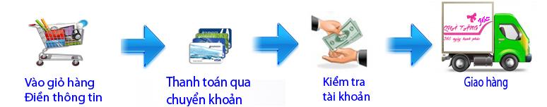 Hình thức giao hàng thanh toán tiền mặt tại chiajki.vn
