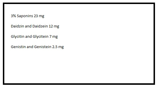 Viên Mầm Đậu Nành Estrogen Non-GMO Soy Isoflavones