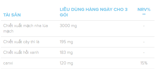 Cốm Lợi Sữa Galactogil Lactation Của Pháp Chính Hãng