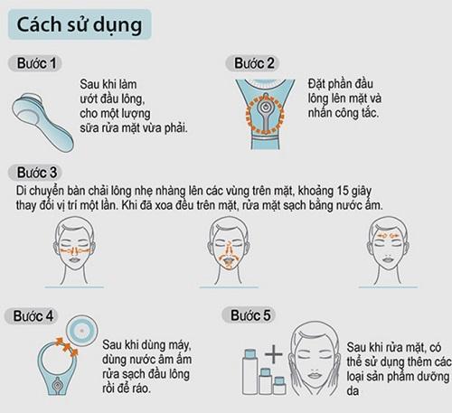 [Giới Thiệu] Top 5 Máy Rửa Mặt Tốt Nhất Có Giá Dưới 1 Triệu Đồng