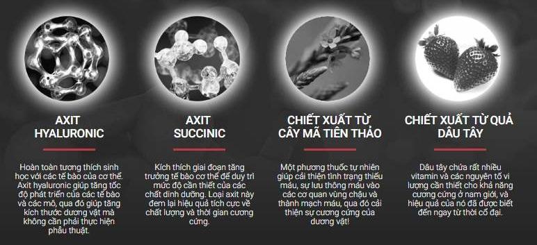 Titan Gel Có Giúp Tăng Kích Thước Dương Vật - Tăng Cường Sinh Lý Tốt Như Quảng Cáo?