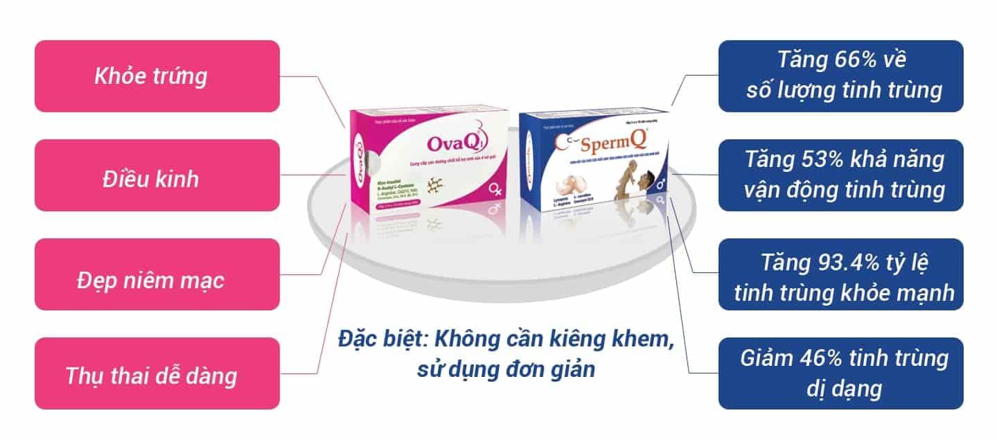 [Tặng Que LH] OvaQ1 - Hỗ Trợ Trứng Khỏe, Tăng Khả Năng Mang Thai