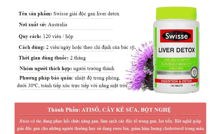 Viên Uống Thải Độc Gan Swisse Liver Detox Có Tốt Không? Review Chi Tiết Từ Người Dùng